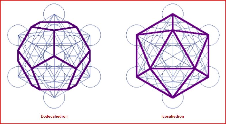 dodecahedral holographic archetypes by iona miller 2017